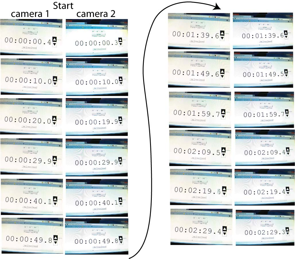 Side-by-side photos of a stopwatch program